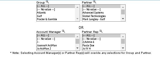 Logon Management - Internal Security - Group/Partner Access